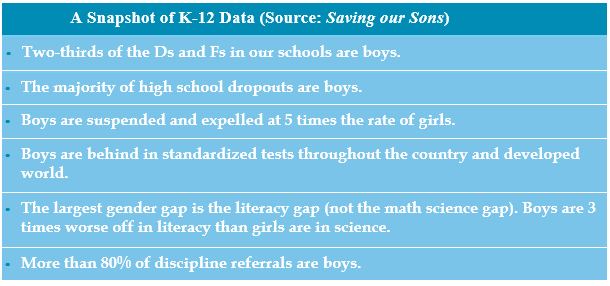 K-12 Data